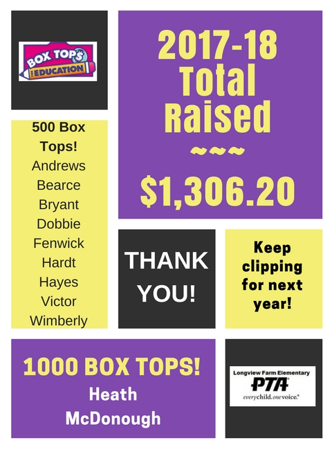 Box Tops Spring Totals Flyer